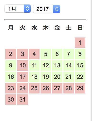 桃仙人2017/1営業日